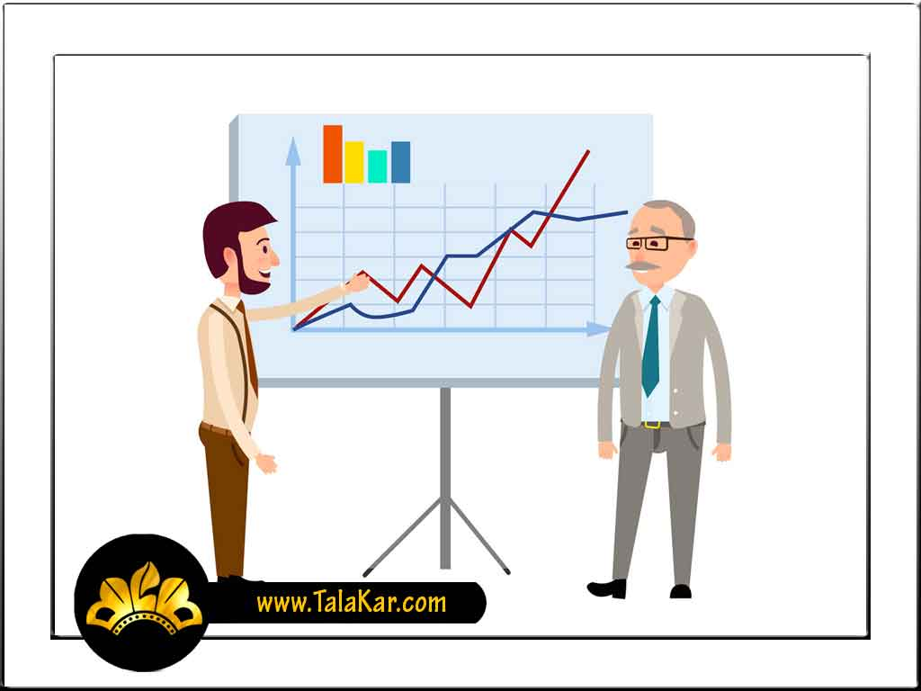 آینده قیمت طلا در ایران